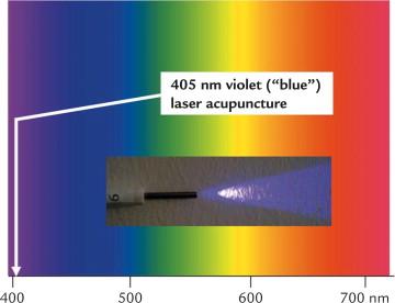 405nm Violet Laser Diode Module For Dental Treatment